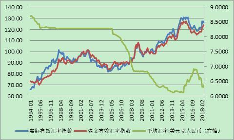「Economist·40」管濤:走近人民幣匯率市場化